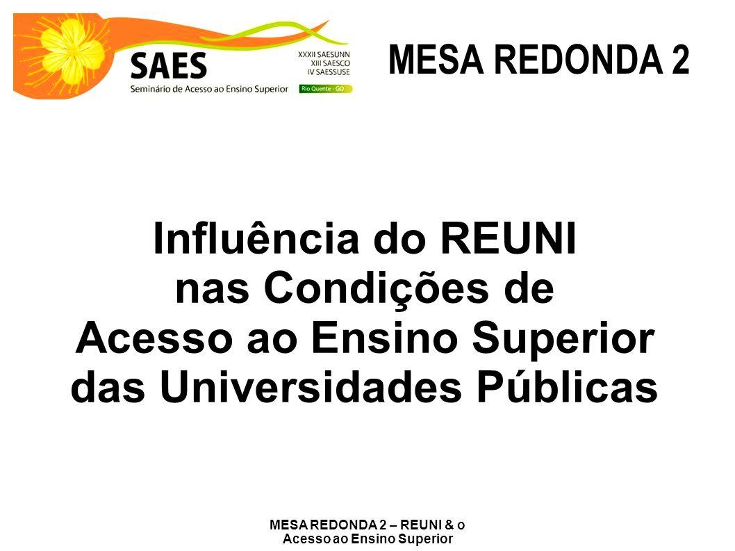 MESA REDONDA 2 – REUNI & o Acesso ao Ensino Superior MESA REDONDA 2 Influência do REUNI nas Condições de Acesso ao Ensino Superior das Universidades Públicas
