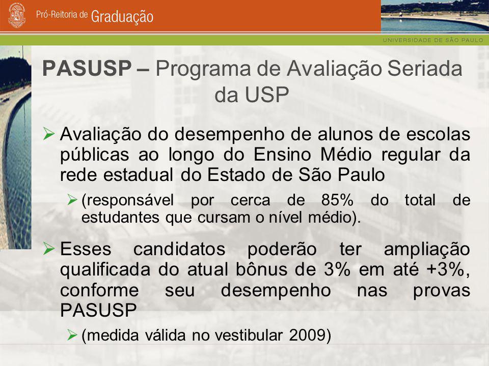 PASUSP – Programa de Avaliação Seriada da USP  Avaliação do desempenho de alunos de escolas públicas ao longo do Ensino Médio regular da rede estadual do Estado de São Paulo  (responsável por cerca de 85% do total de estudantes que cursam o nível médio).