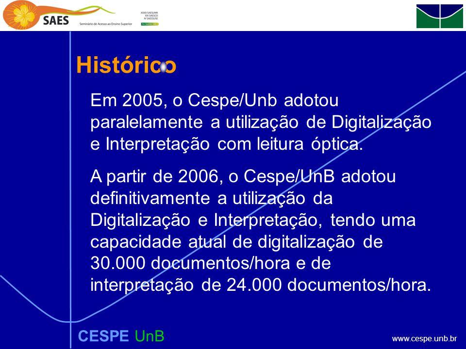 www.cespe.unb.br Histórico CESPE UnB Em 2005, o Cespe/Unb adotou paralelamente a utilização de Digitalização e Interpretação com leitura óptica.