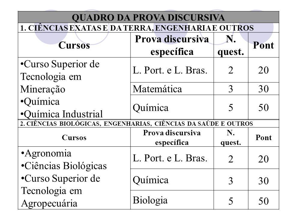 QUADRO DA PROVA DISCURSIVA 1.