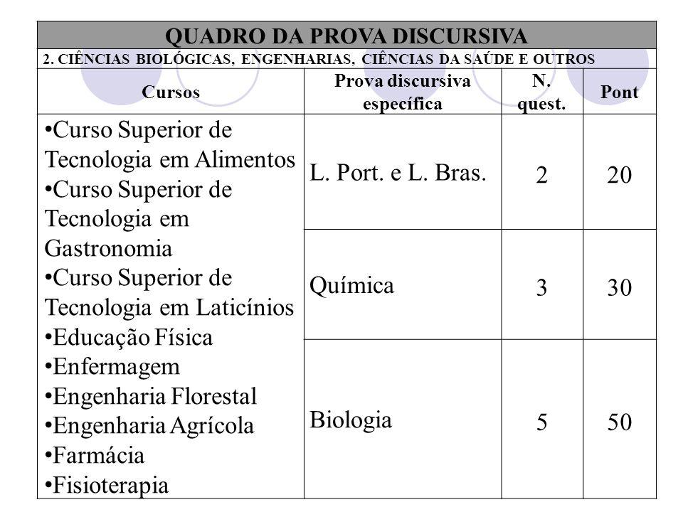 QUADRO DA PROVA DISCURSIVA 2.