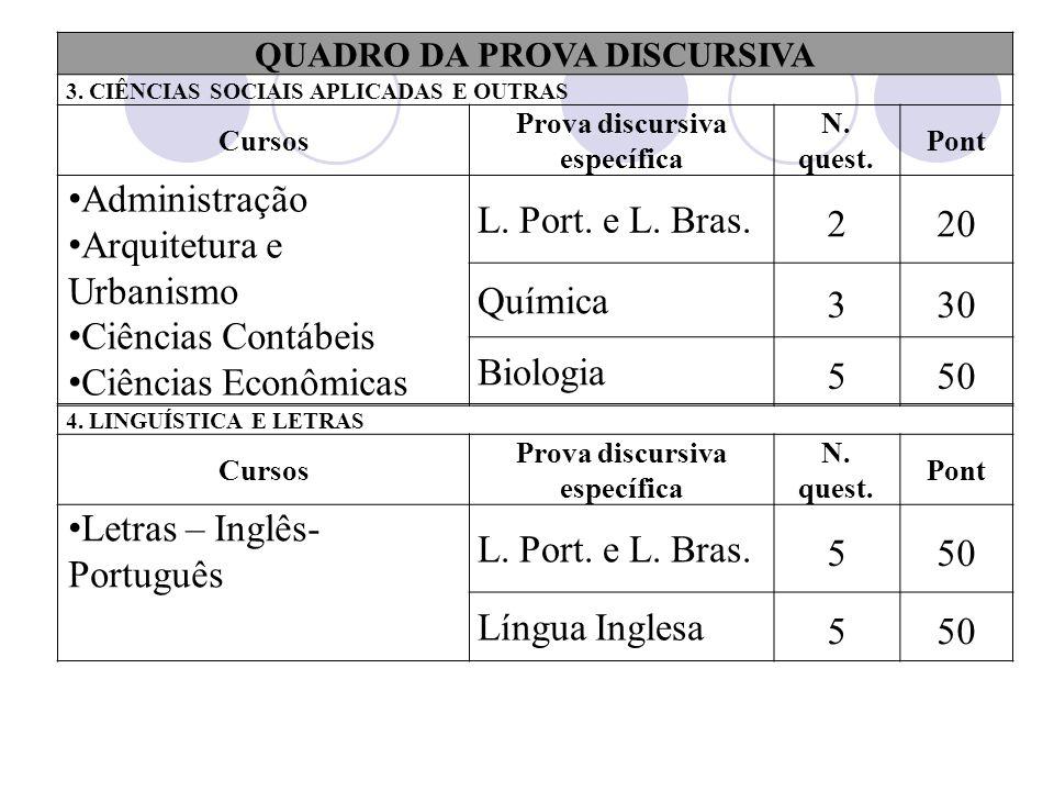 QUADRO DA PROVA DISCURSIVA 3.