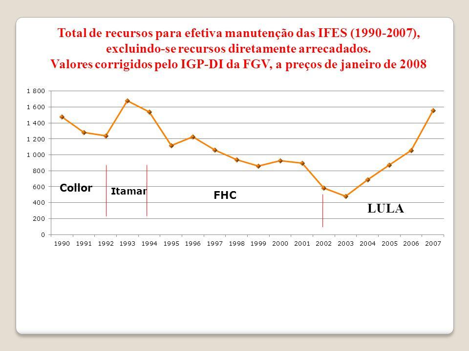 Total de recursos para efetiva manutenção das IFES (1990-2007), excluindo-se recursos diretamente arrecadados.