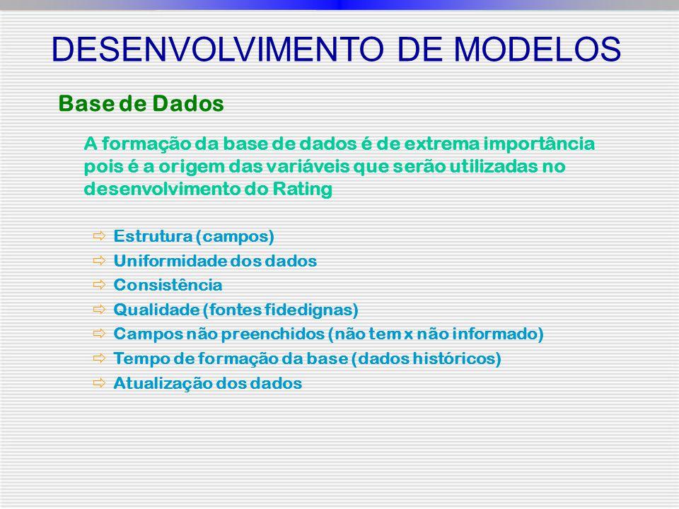 Base de Dados A formação da base de dados é de extrema importância pois é a origem das variáveis que serão utilizadas no desenvolvimento do Rating  E
