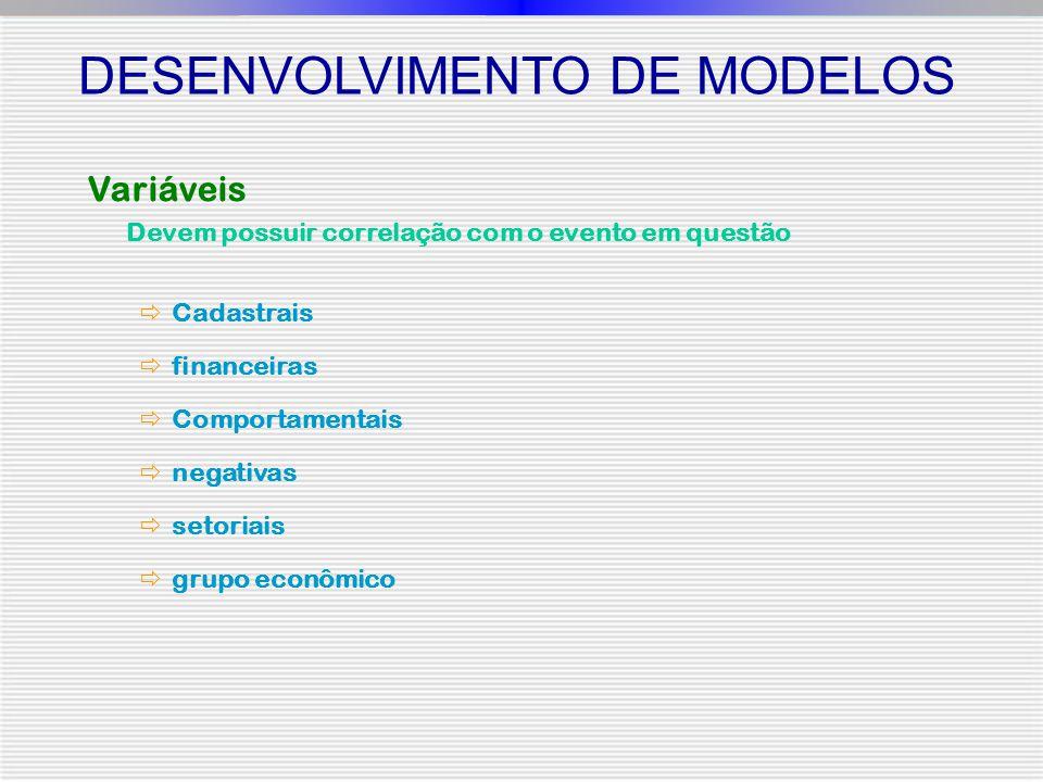Variáveis Devem possuir correlação com o evento em questão  Cadastrais  financeiras  Comportamentais  negativas  setoriais  grupo econômico DESENVOLVIMENTO DE MODELOS