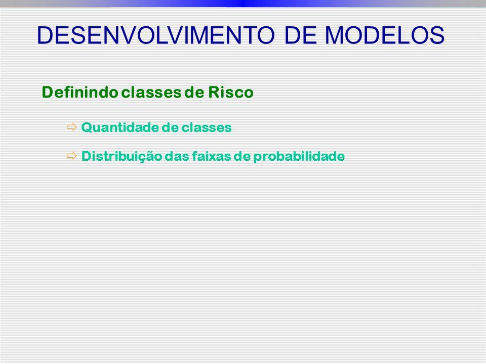Definindo classes de Risco  Quantidade de classes  Distribuição das faixas de probabilidade