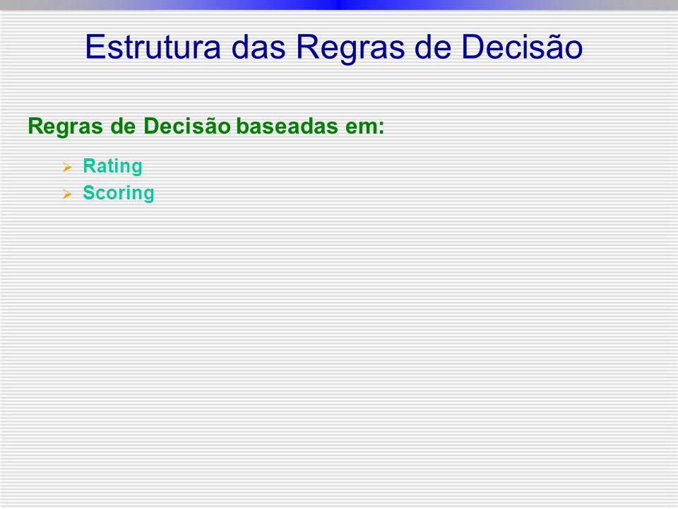 Estrutura das Regras de Decisão Regras de Decisão baseadas em:  Rating  Scoring