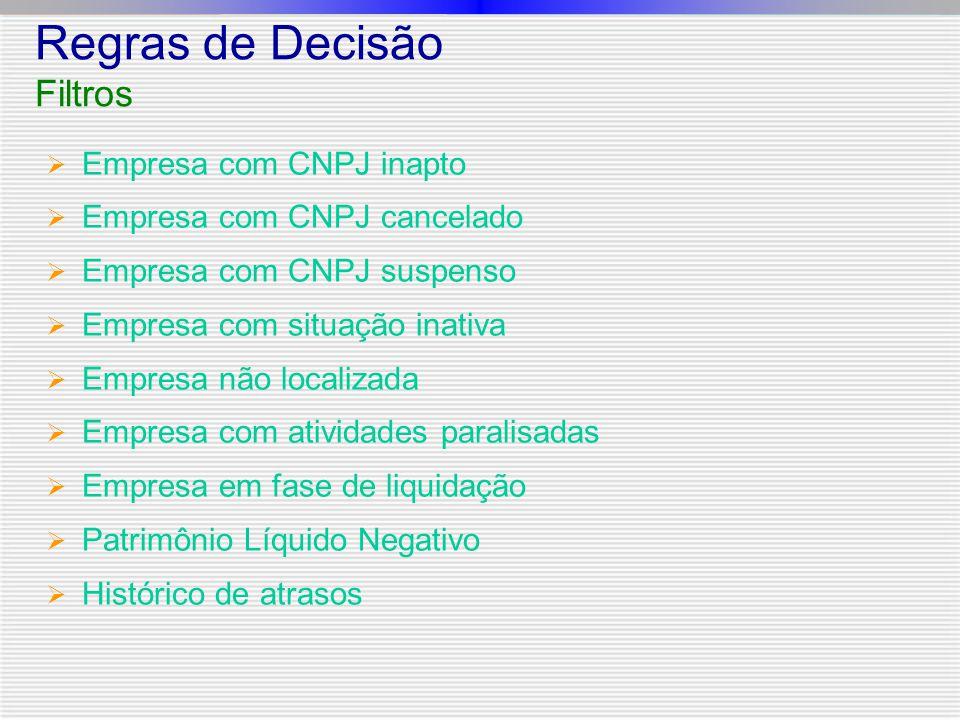  Empresa com CNPJ inapto  Empresa com CNPJ cancelado  Empresa com CNPJ suspenso  Empresa com situação inativa  Empresa não localizada  Empresa c