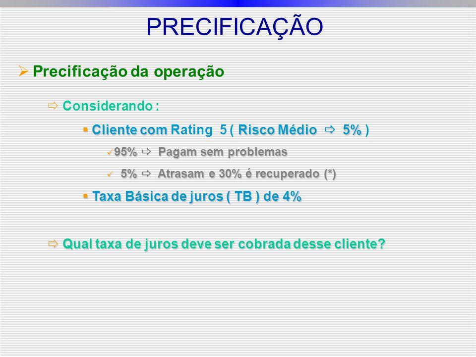 PRECIFICAÇÃO  Precificação da operação  Considerando :  Cliente com Risco Médio  5%  Cliente com Rating 5 ( Risco Médio  5% ) 95%  Pagam sem pr