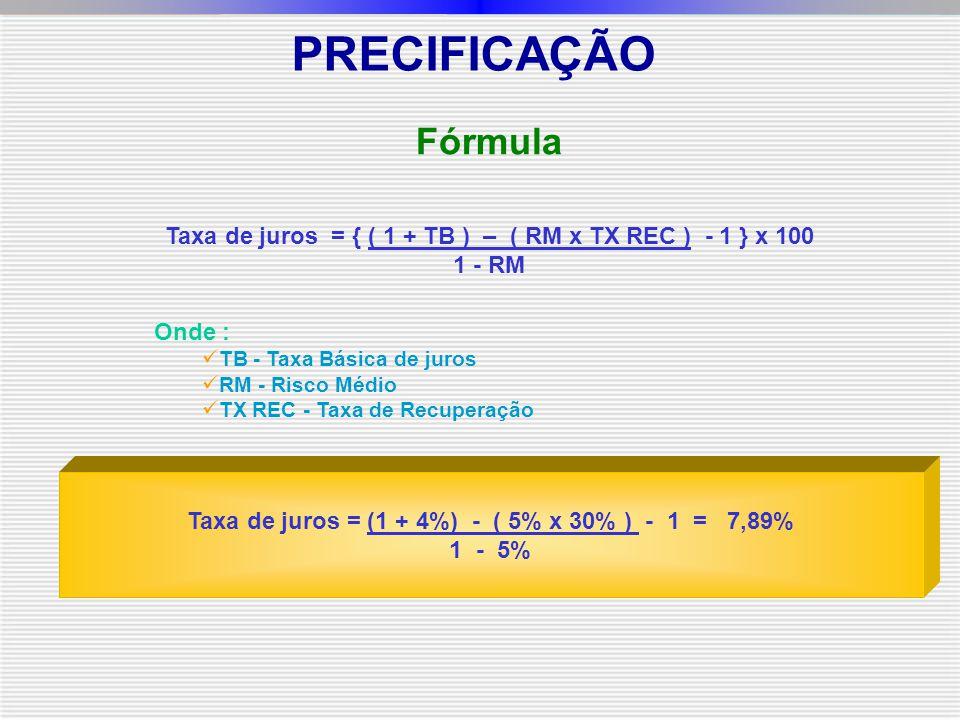 Fórmula Taxa de juros = { ( 1 + TB ) – ( RM x TX REC ) - 1 } x 100 1 - RM Onde : TB - Taxa Básica de juros RM - Risco Médio TX REC - Taxa de Recuperação Taxa de juros = (1 + 4%) - ( 5% x 30% ) - 1 = 7,89% 1 - 5% PRECIFICAÇÃO