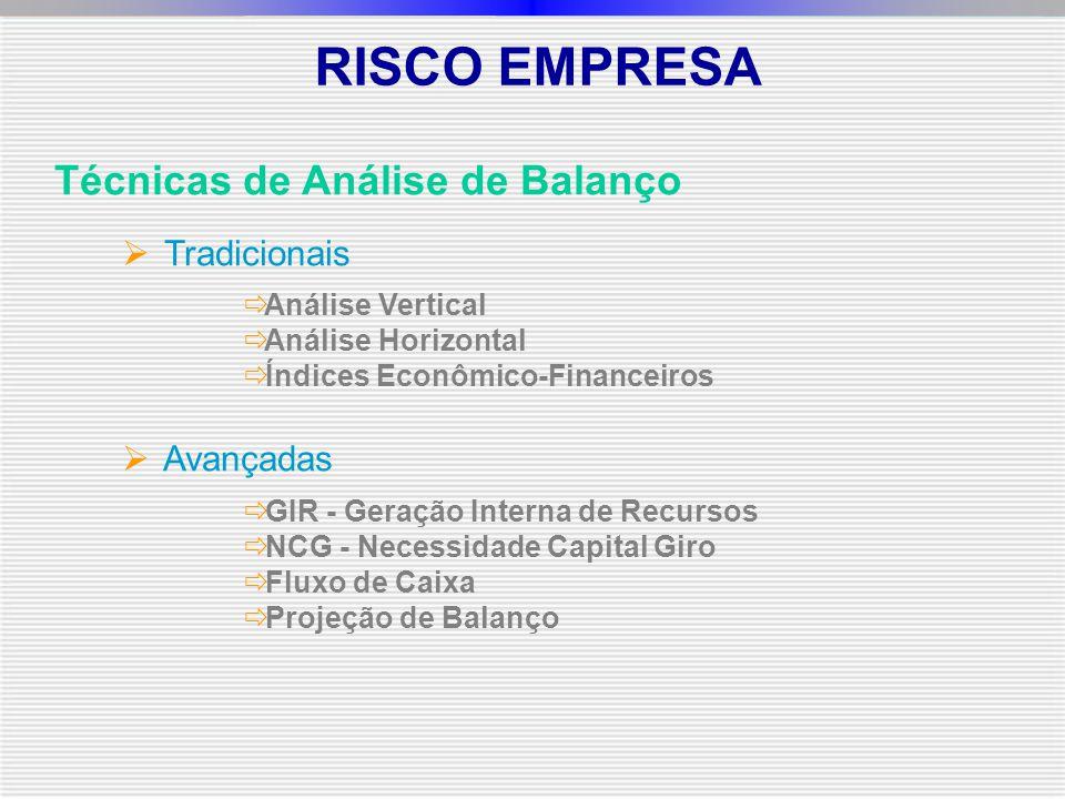 Técnicas de Análise de Balanço  Tradicionais  Análise Vertical  Análise Horizontal  Índices Econômico-Financeiros  Avançadas  GIR - Geração Interna de Recursos  NCG - Necessidade Capital Giro  Fluxo de Caixa  Projeção de Balanço RISCO EMPRESA