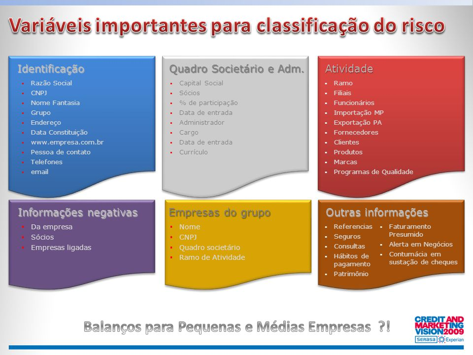 Identificação  Razão Social  CNPJ  Nome Fantasia  Grupo  Endereço  Data Constituição  www.empresa.com.br  Pessoa de contato  Telefones  emai