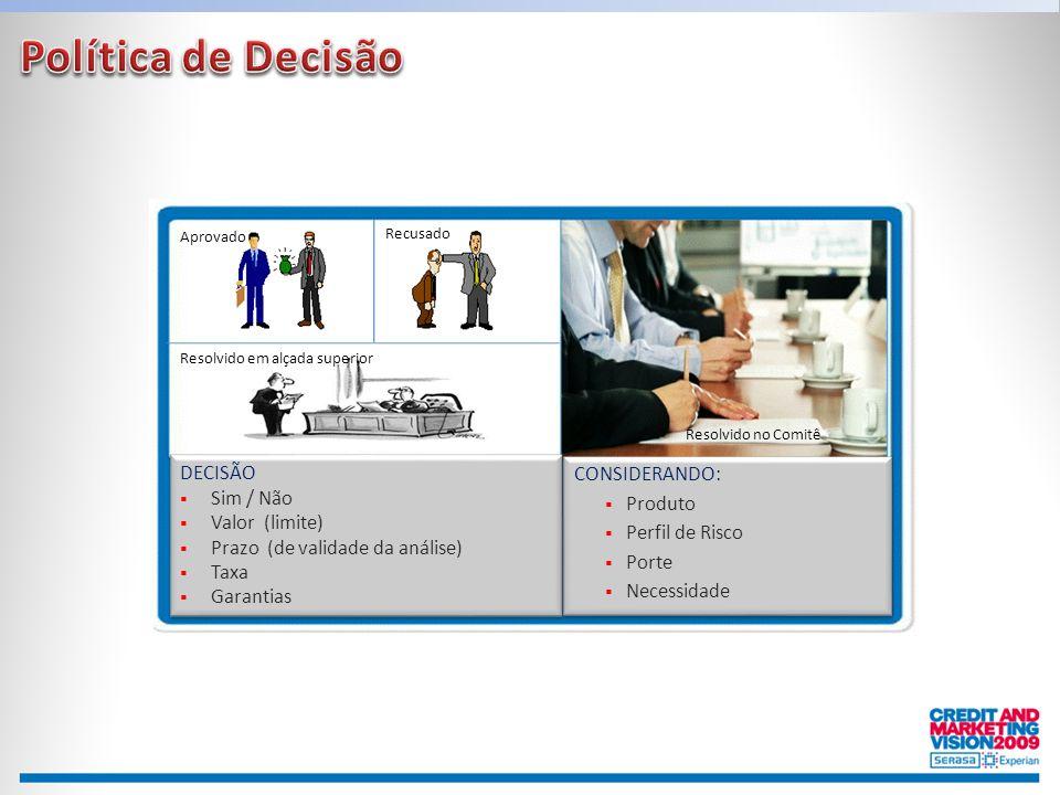 DECISÃO  Sim / Não  Valor (limite)  Prazo (de validade da análise)  Taxa  Garantias DECISÃO  Sim / Não  Valor (limite)  Prazo (de validade da