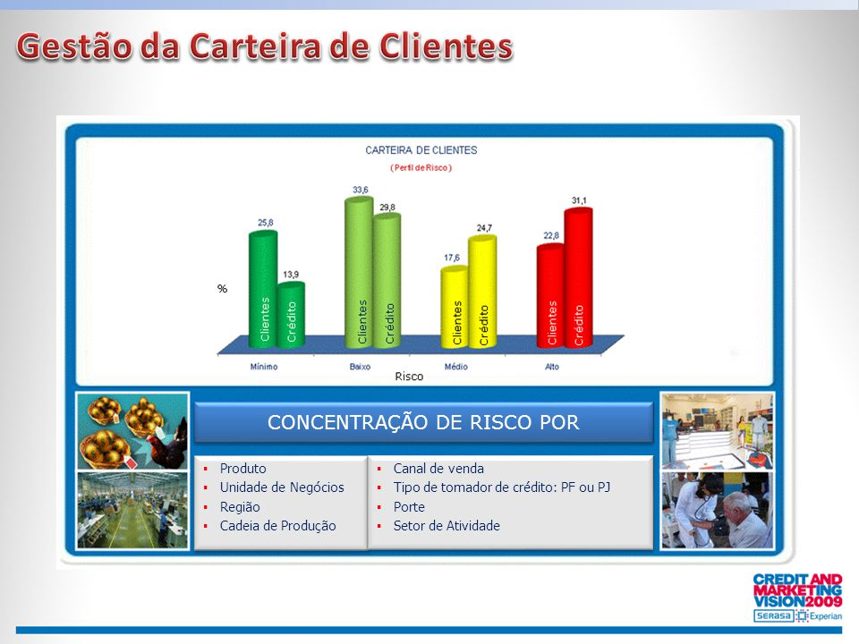  Produto  Unidade de Negócios  Região  Cadeia de Produção  Produto  Unidade de Negócios  Região  Cadeia de Produção CONCENTRAÇÃO DE RISCO POR