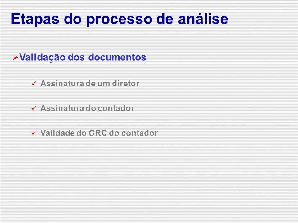  Validação dos documentos  Testes de consistência do balanço  Padronização  Análise Etapas do processo de análise