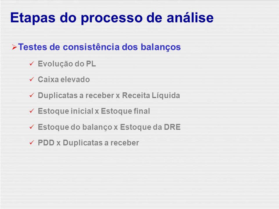  Validação dos documentos Assinatura de um diretor Assinatura do contador Validade do CRC do contador Etapas do processo de análise