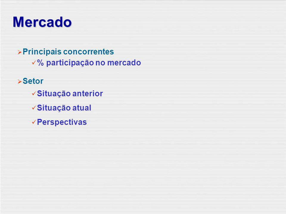 Comercialização  Concentração das vendas Principais clientes % participação no faturamento Região geográfica Exportações  principais clientes  prin