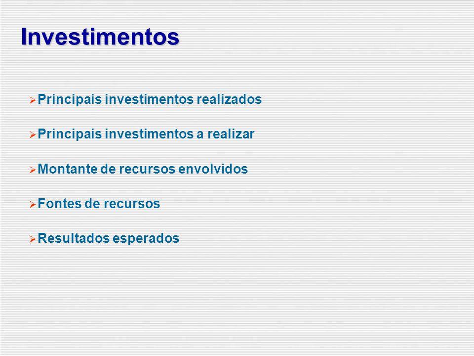 Mercado  Principais concorrentes % participação no mercado  Setor Situação anterior Situação atual Perspectivas