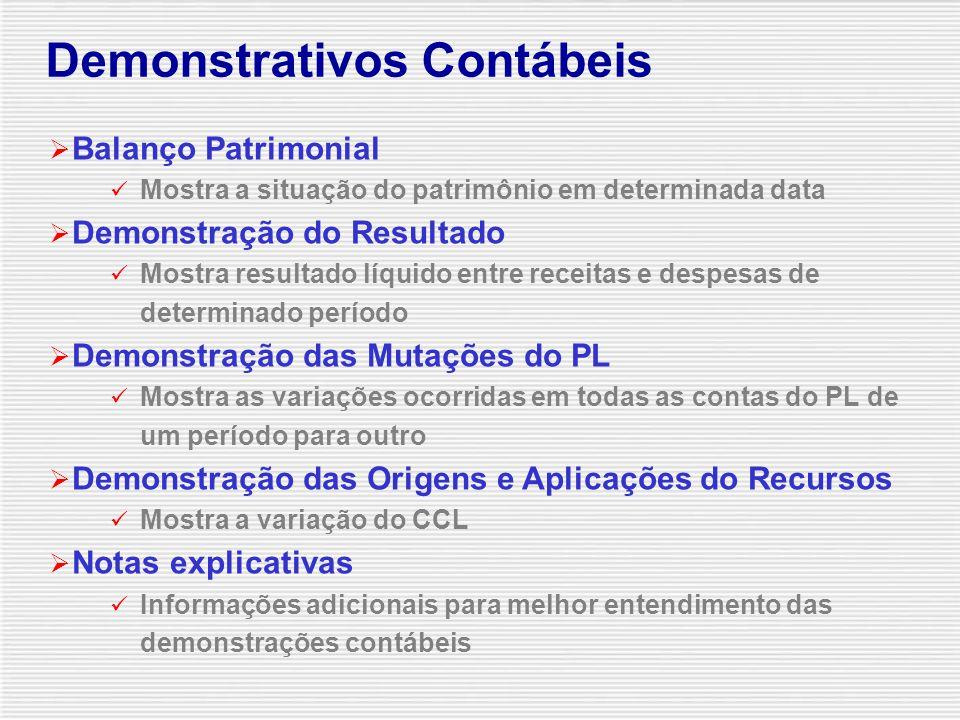 Segmentação do modelo  Porte Micro Pequeno Médio  Ramo de atividade Indústria Comércio Serviços Características dos Modelos