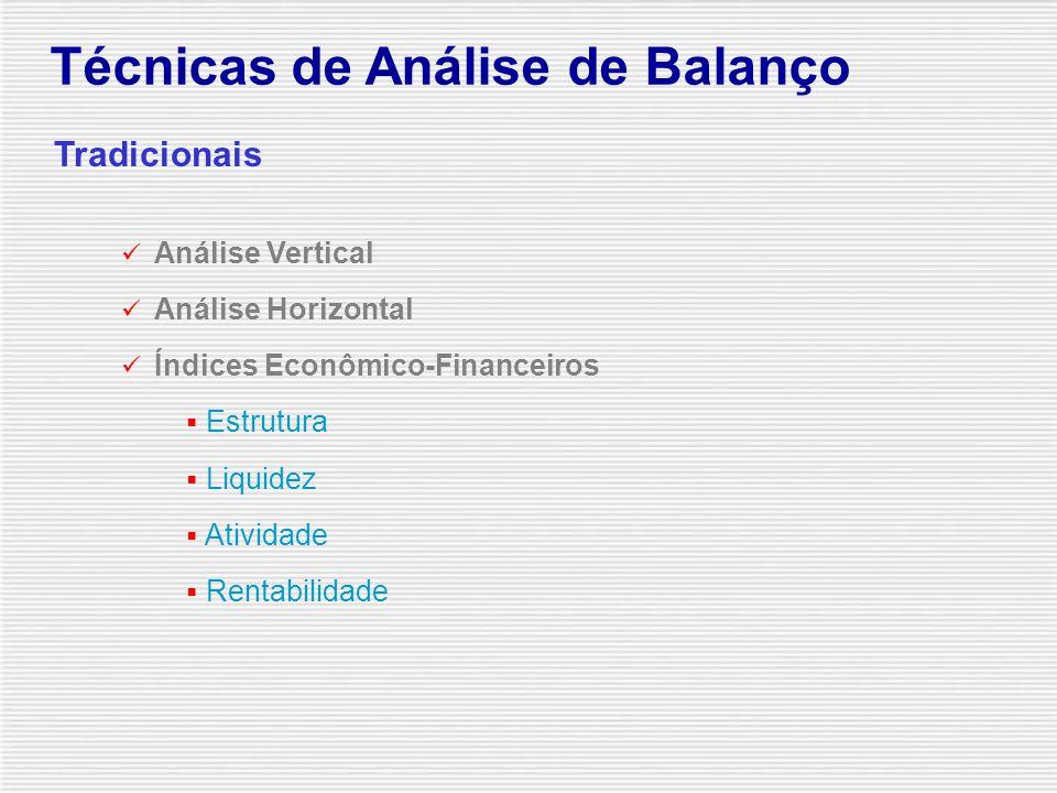 Tradicionais Análise Vertical Análise Horizontal Índices Econômico-Financeiros  Estrutura  Liquidez  Atividade  Rentabilidade Técnicas de Análise de Balanço