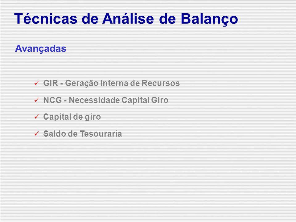 Avançadas GIR - Geração Interna de Recursos NCG - Necessidade Capital Giro Capital de giro Saldo de Tesouraria Técnicas de Análise de Balanço