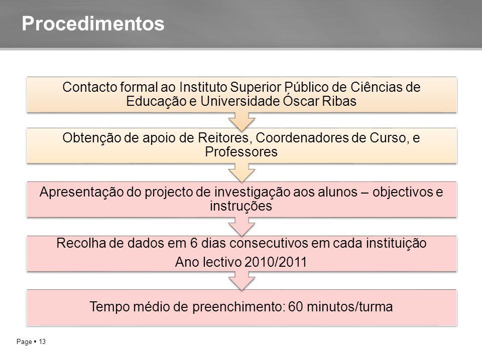 Page  13 Procedimentos Tempo médio de preenchimento: 60 minutos/turma Recolha de dados em 6 dias consecutivos em cada instituição Ano lectivo 2010/20