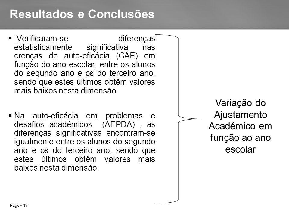 Page  19 Resultados e Conclusões  Verificaram-se diferenças estatisticamente significativa nas crenças de auto-eficácia (CAE) em função do ano escol