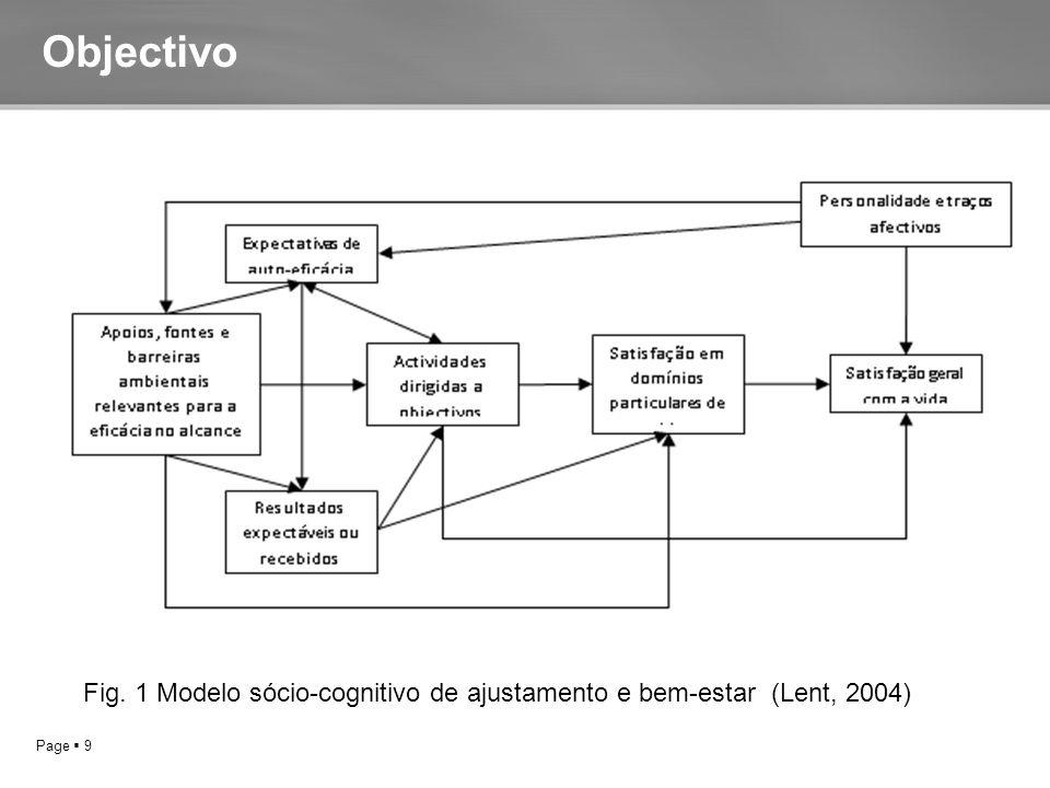 Page  9 Objectivo Fig. 1 Modelo sócio-cognitivo de ajustamento e bem-estar (Lent, 2004)