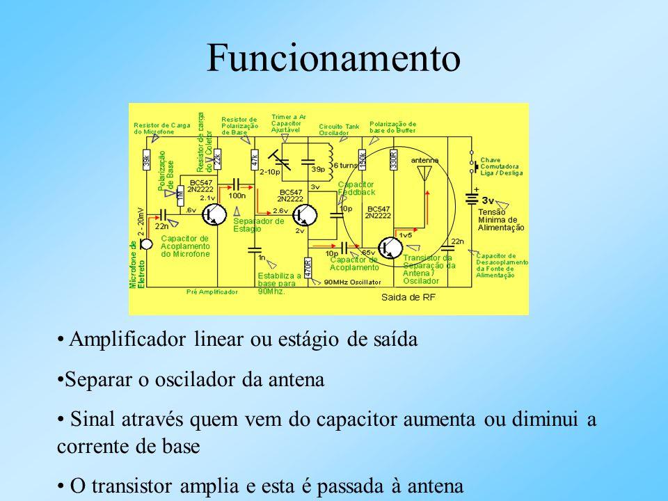 Funcionamento Amplificador linear ou estágio de saída Separar o oscilador da antena Sinal através quem vem do capacitor aumenta ou diminui a corrente