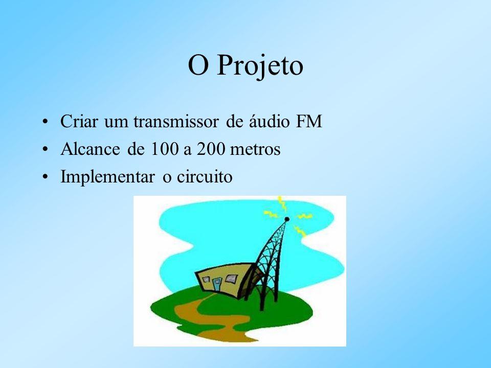 Ondas de Rádio Ondas Eletromagnéticas ondas transversais Propagam-se no vácuo com a velocidade de 3,0 x 10^8 m/s Campos elétricos e campos magnéticos variáveis