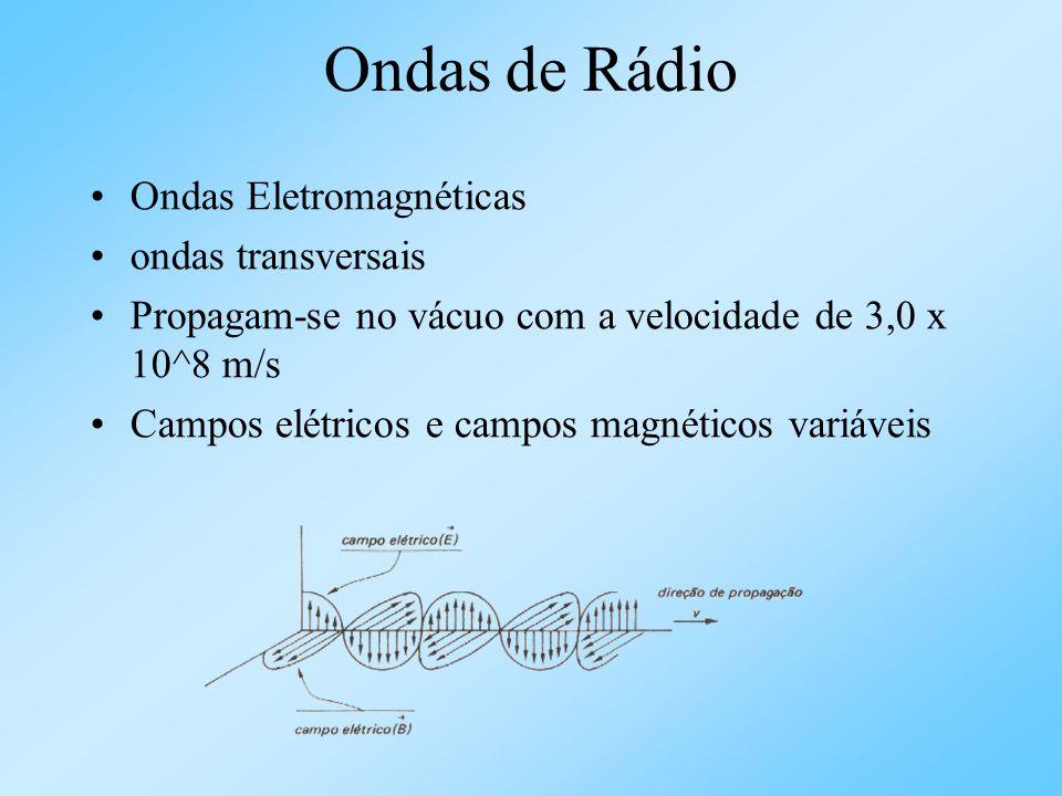 Ondas de Rádio Variam sua freqüência de 10^4 a 10^7 Hz Rádio AM - 535 kilohertz a 1.7 megahertz Rádio FM - 88 megahertz a 108 megahertz Grande comprimento de onda Um campo elétrico variável no tempo produz um campo magnético