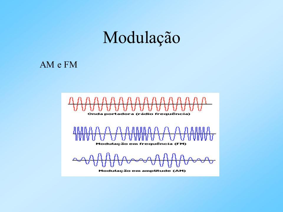 Modulação AM e FM