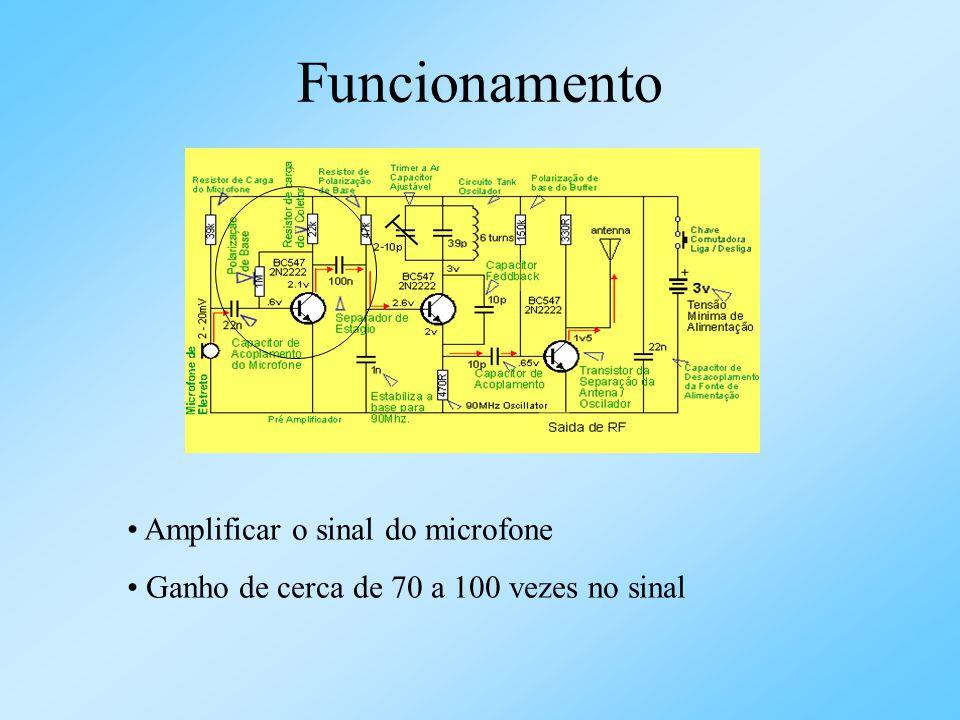 Funcionamento Oscilando por volta de 100 MHz Alimentado pelo resistor 47k Alteração da frequência