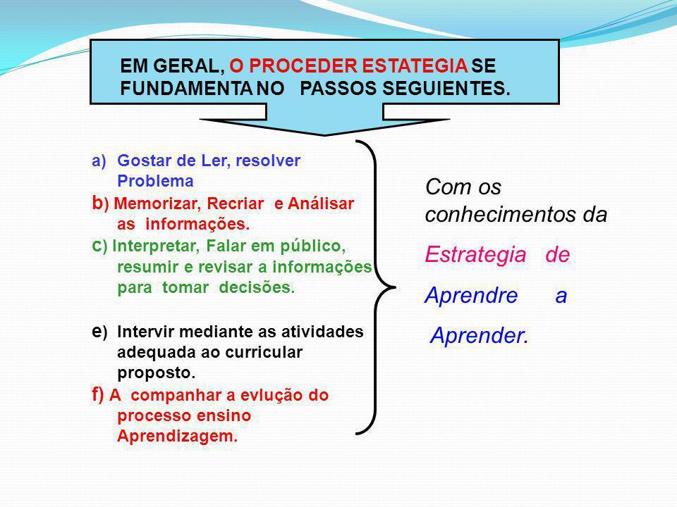 EM GERAL, O PROCEDER ESTATEGIA SE FUNDAMENTA NO PASSOS SEGUIENTES. a)Gostar de Ler, resolver Problema b ) Memorizar, Recriar e Análisar as informações