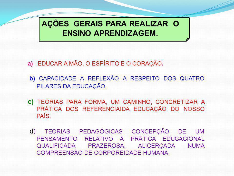 a) EDUCAR A MÃO, O ESPÍRITO E O CORAÇÃO. b) CAPACIDADE A REFLEXÃO A RESPEITO DOS QUATRO PILARES DA EDUCAÇÃO. c) TEÓRIAS PARA FORMA, UM CAMINHO, CONCRE