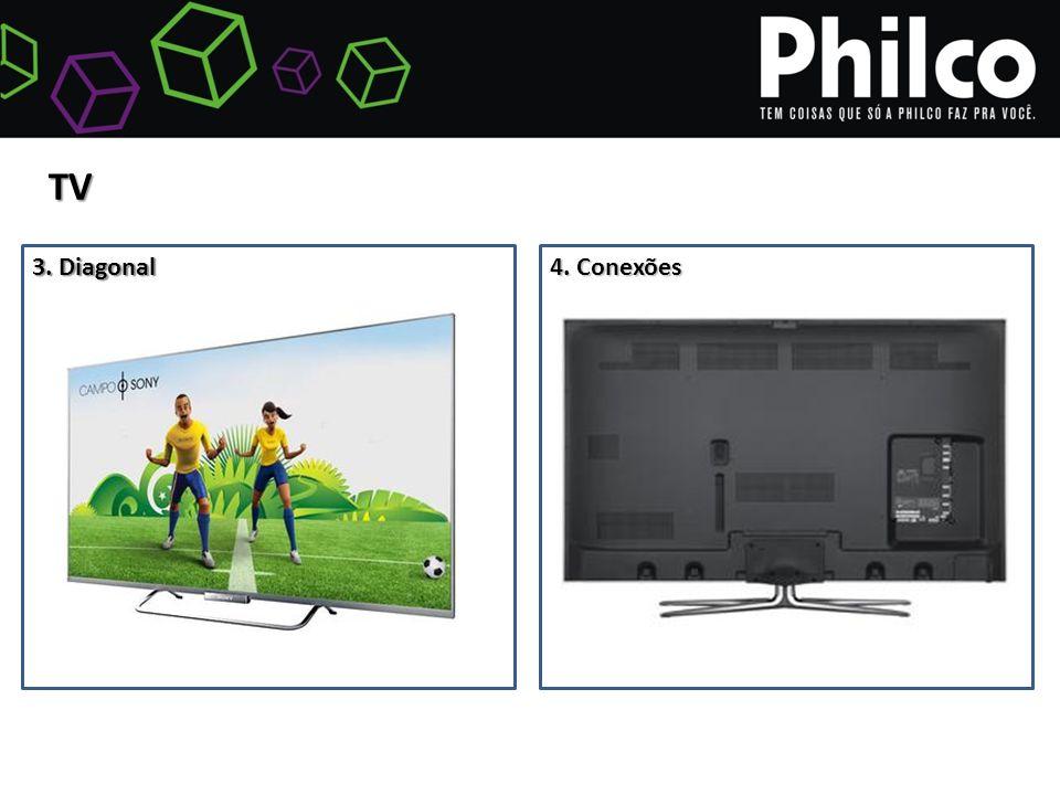 3. Diagonal 4. Conexões TV