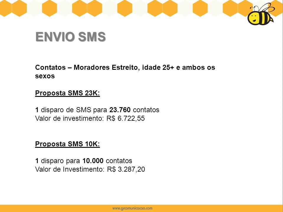 ENVIO SMS Contatos – Moradores Estreito, idade 25+ e ambos os sexos Proposta SMS 23K: 1 disparo de SMS para 23.760 contatos Valor de investimento: R$ 6.722,55 Proposta SMS 10K: 1 disparo para 10.000 contatos Valor de Investimento: R$ 3.287,20