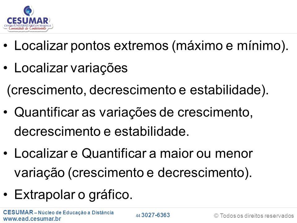 CESUMAR – Núcleo de Educação a Distância www.ead.cesumar.br © Todos os direitos reservados 44 3027-6363 Localizar pontos extremos (máximo e mínimo).