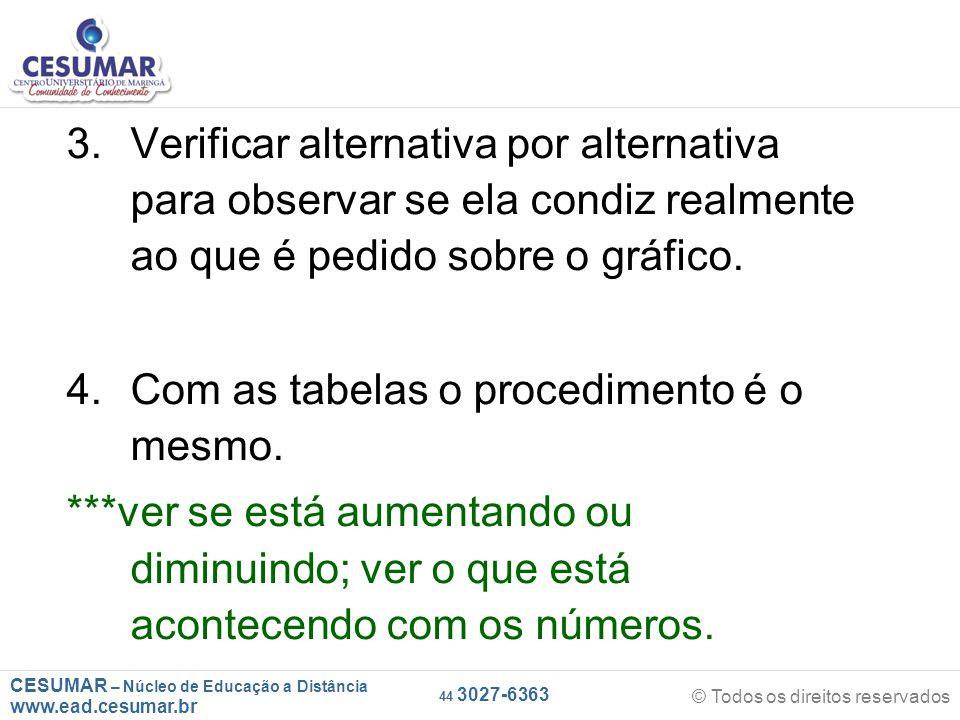 CESUMAR – Núcleo de Educação a Distância www.ead.cesumar.br © Todos os direitos reservados 44 3027-6363 3.Verificar alternativa por alternativa para observar se ela condiz realmente ao que é pedido sobre o gráfico.