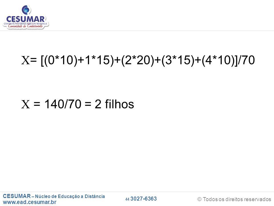 CESUMAR – Núcleo de Educação a Distância www.ead.cesumar.br © Todos os direitos reservados 44 3027-6363  = [(0*10)+1*15)+(2*20)+(3*15)+(4*10)]/70  = 140/70 = 2 filhos