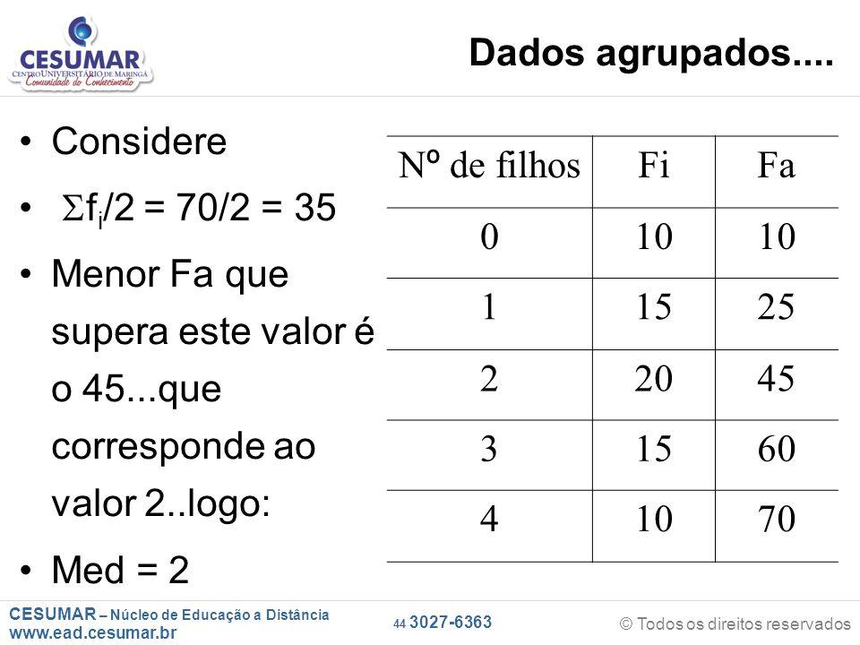 CESUMAR – Núcleo de Educação a Distância www.ead.cesumar.br © Todos os direitos reservados 44 3027-6363 Dados agrupados....