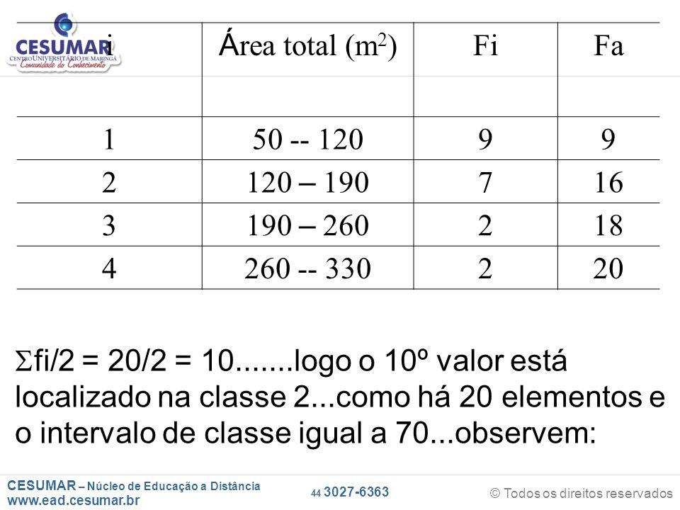 CESUMAR – Núcleo de Educação a Distância www.ead.cesumar.br © Todos os direitos reservados 44 3027-6363 i Á rea total (m 2 ) FiFa 150 -- 12099 2 120 – 190 716 3 190 – 260 218 4260 -- 330220  fi/2 = 20/2 = 10.......logo o 10º valor está localizado na classe 2...como há 20 elementos e o intervalo de classe igual a 70...observem: