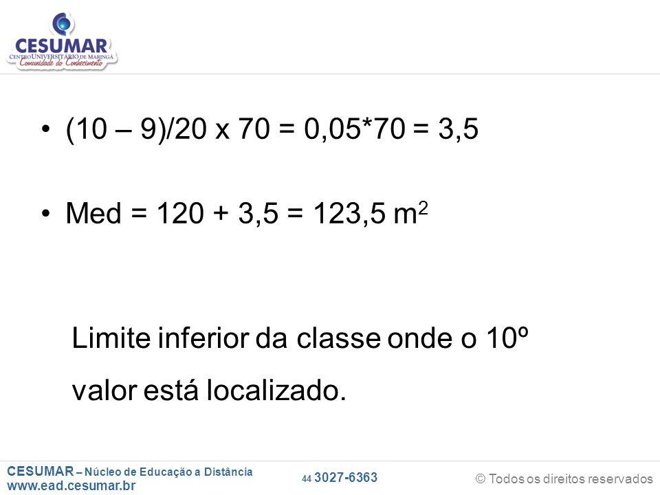 CESUMAR – Núcleo de Educação a Distância www.ead.cesumar.br © Todos os direitos reservados 44 3027-6363 (10 – 9)/20 x 70 = 0,05*70 = 3,5 Med = 120 + 3,5 = 123,5 m 2 Limite inferior da classe onde o 10º valor está localizado.