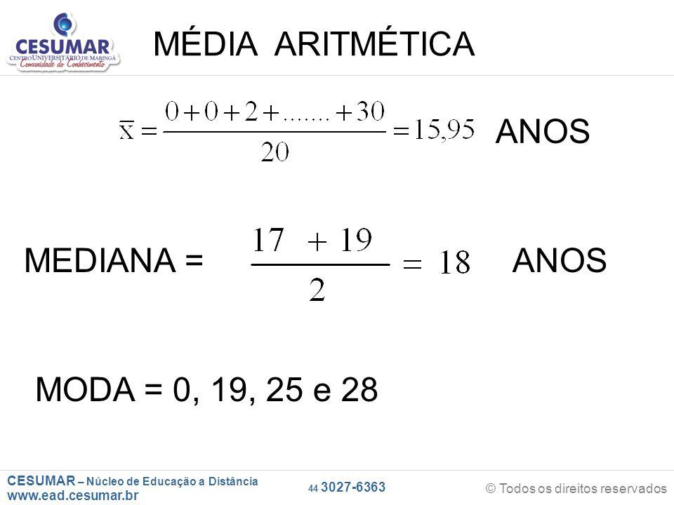 CESUMAR – Núcleo de Educação a Distância www.ead.cesumar.br © Todos os direitos reservados 44 3027-6363 MÉDIA ARITMÉTICA ANOS MEDIANA =ANOS MODA = 0, 19, 25 e 28