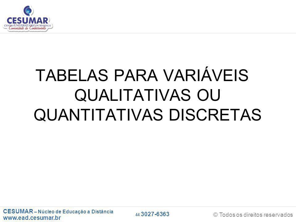 CESUMAR – Núcleo de Educação a Distância www.ead.cesumar.br © Todos os direitos reservados 44 3027-6363 TABELAS PARA VARIÁVEIS QUALITATIVAS OU QUANTITATIVAS DISCRETAS