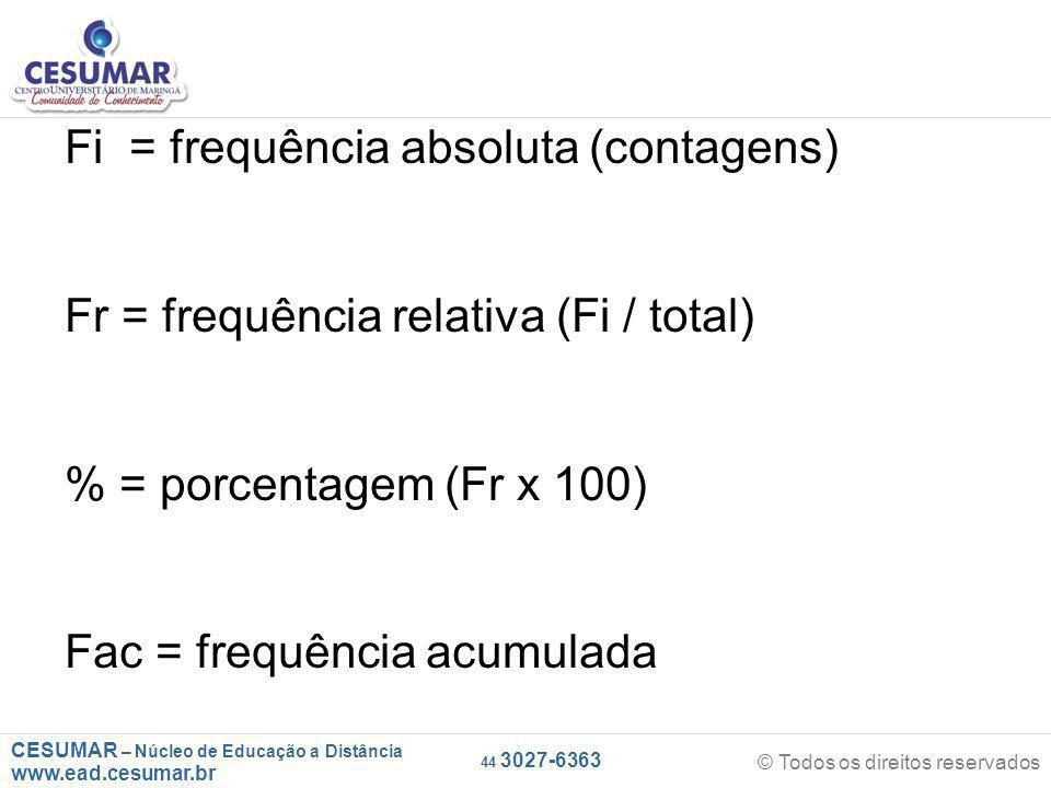 CESUMAR – Núcleo de Educação a Distância www.ead.cesumar.br © Todos os direitos reservados 44 3027-6363 Fi = frequência absoluta (contagens) Fr = frequência relativa (Fi / total) % = porcentagem (Fr x 100) Fac = frequência acumulada