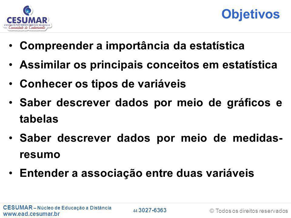 CESUMAR – Núcleo de Educação a Distância www.ead.cesumar.br © Todos os direitos reservados 44 3027-6363 Objetivos Compreender a importância da estatística Assimilar os principais conceitos em estatística Conhecer os tipos de variáveis Saber descrever dados por meio de gráficos e tabelas Saber descrever dados por meio de medidas- resumo Entender a associação entre duas variáveis