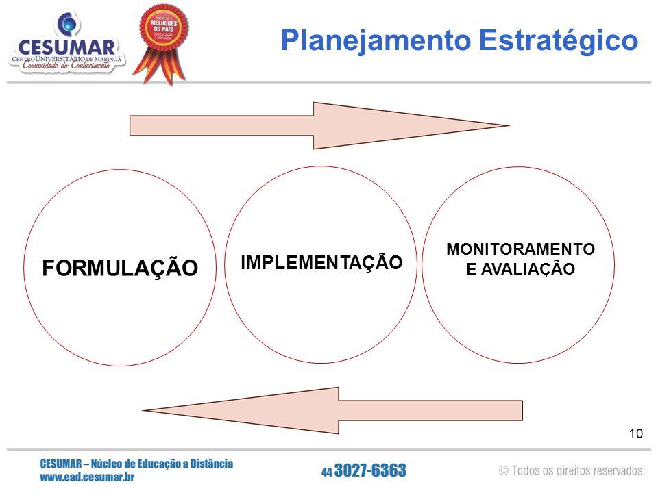 10 Planejamento Estratégico FORMULAÇÃO IMPLEMENTAÇÃO MONITORAMENTO E AVALIAÇÃO