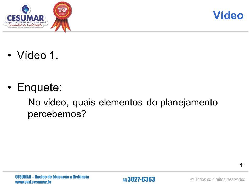 11 Vídeo Vídeo 1. Enquete: No vídeo, quais elementos do planejamento percebemos?