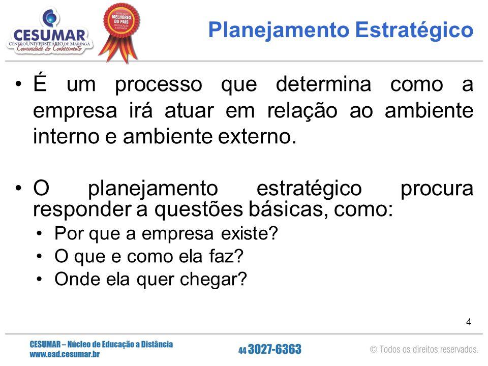 4 Planejamento Estratégico É um processo que determina como a empresa irá atuar em relação ao ambiente interno e ambiente externo. O planejamento estr